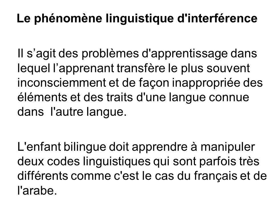 Le phénomène linguistique d interférence