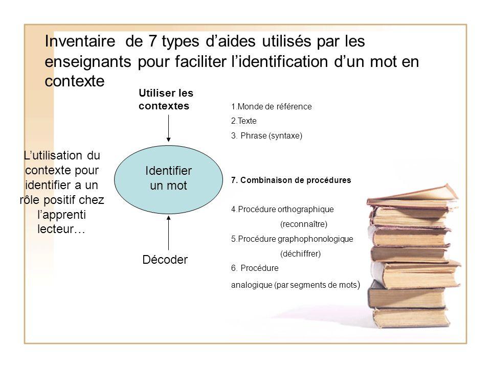 Inventaire de 7 types d'aides utilisés par les enseignants pour faciliter l'identification d'un mot en contexte