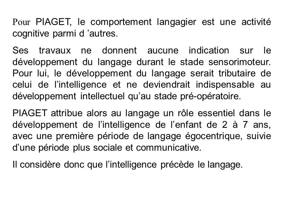 Pour PIAGET, le comportement langagier est une activité cognitive parmi d 'autres.