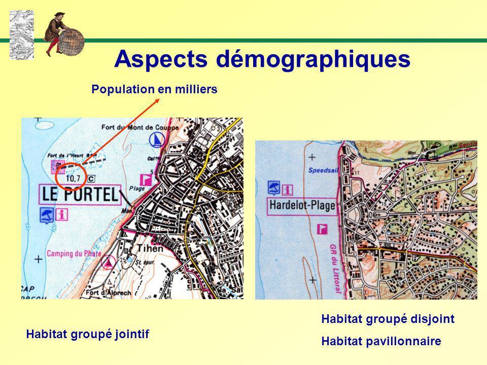 Aspects démographiques