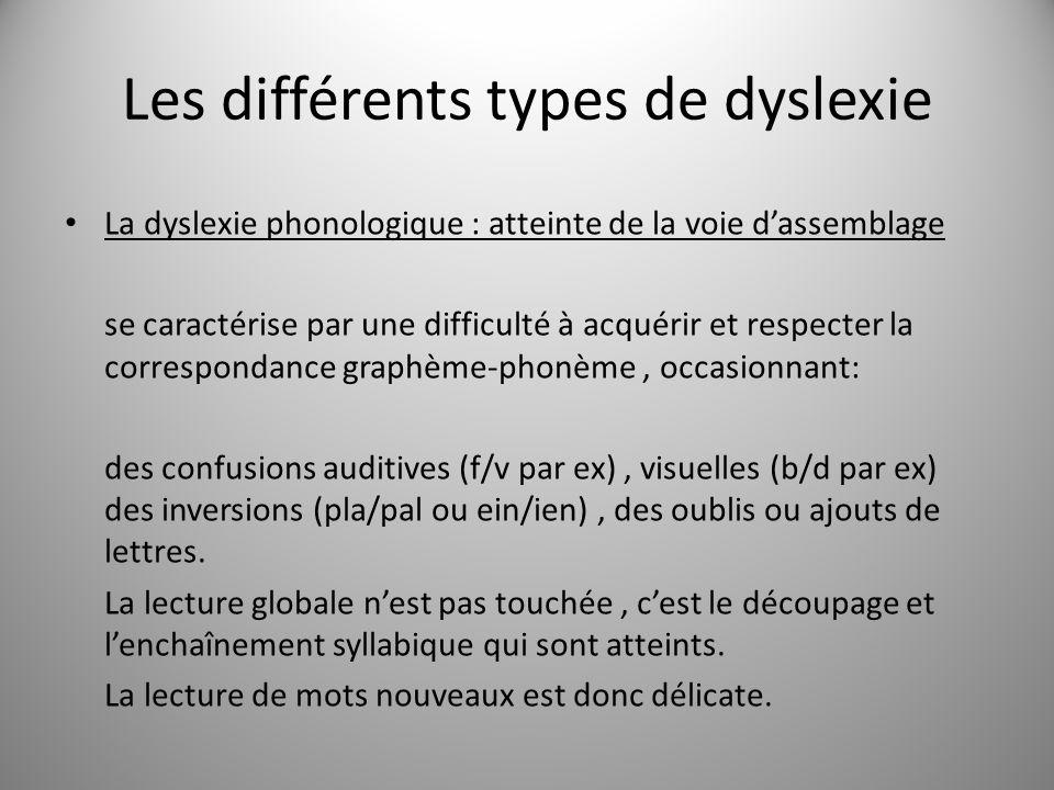 Les différents types de dyslexie