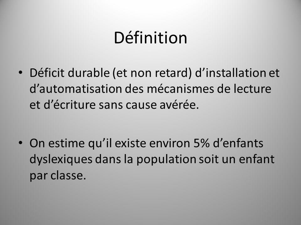 Définition Déficit durable (et non retard) d'installation et d'automatisation des mécanismes de lecture et d'écriture sans cause avérée.