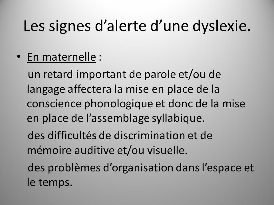 Les signes d'alerte d'une dyslexie.