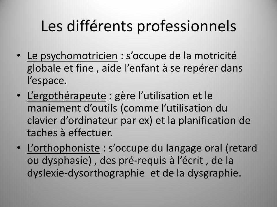 Les différents professionnels