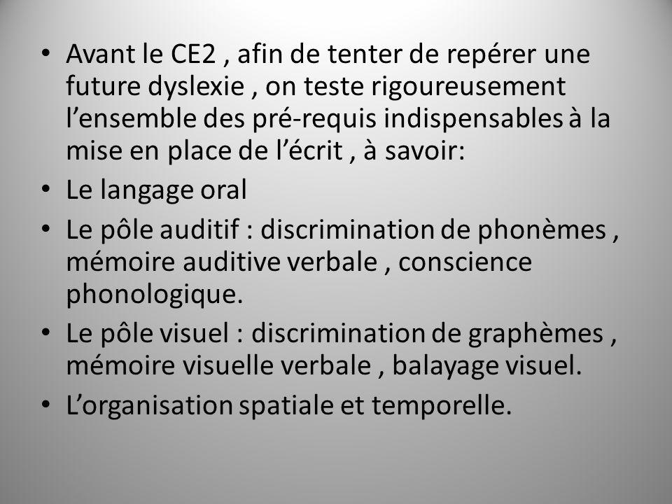 Avant le CE2 , afin de tenter de repérer une future dyslexie , on teste rigoureusement l'ensemble des pré-requis indispensables à la mise en place de l'écrit , à savoir: