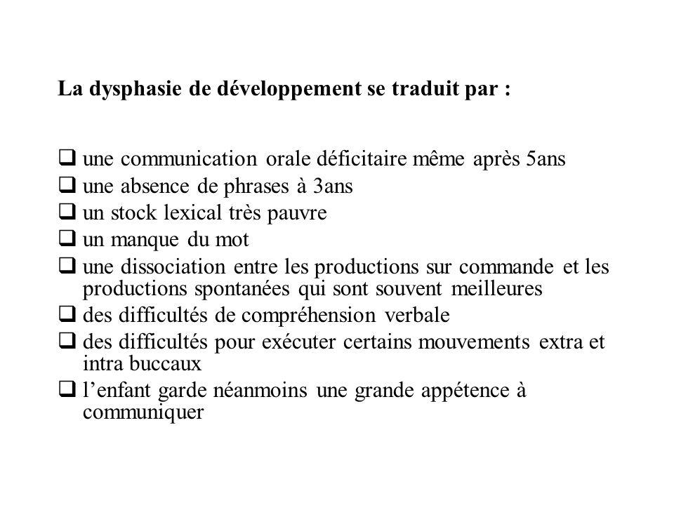 La dysphasie de développement se traduit par :