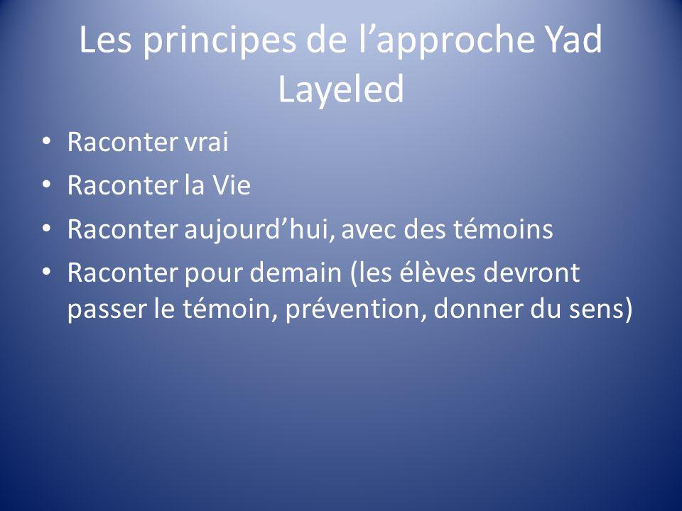 Les principes de l'approche Yad Layeled