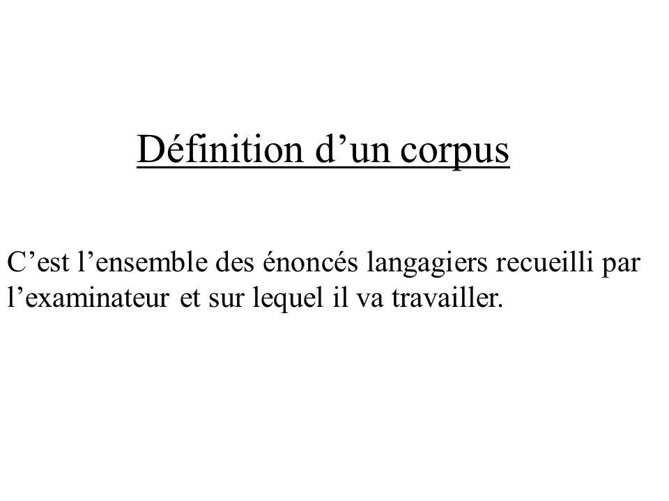 Définition d'un corpus