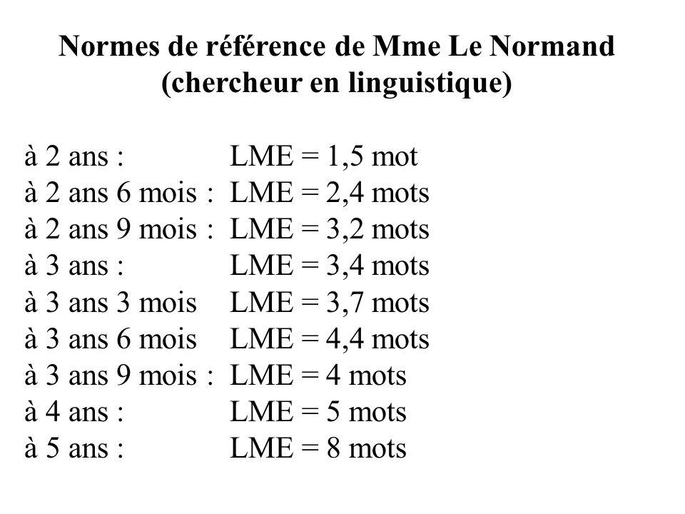 Normes de référence de Mme Le Normand (chercheur en linguistique)