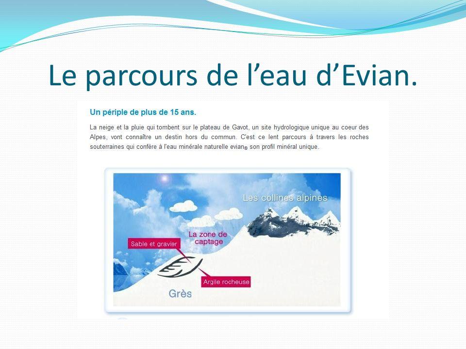 Le parcours de l'eau d'Evian.