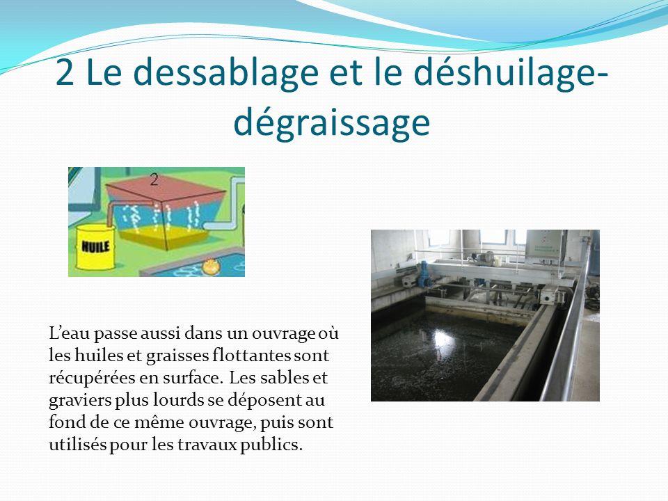 2 Le dessablage et le déshuilage-dégraissage