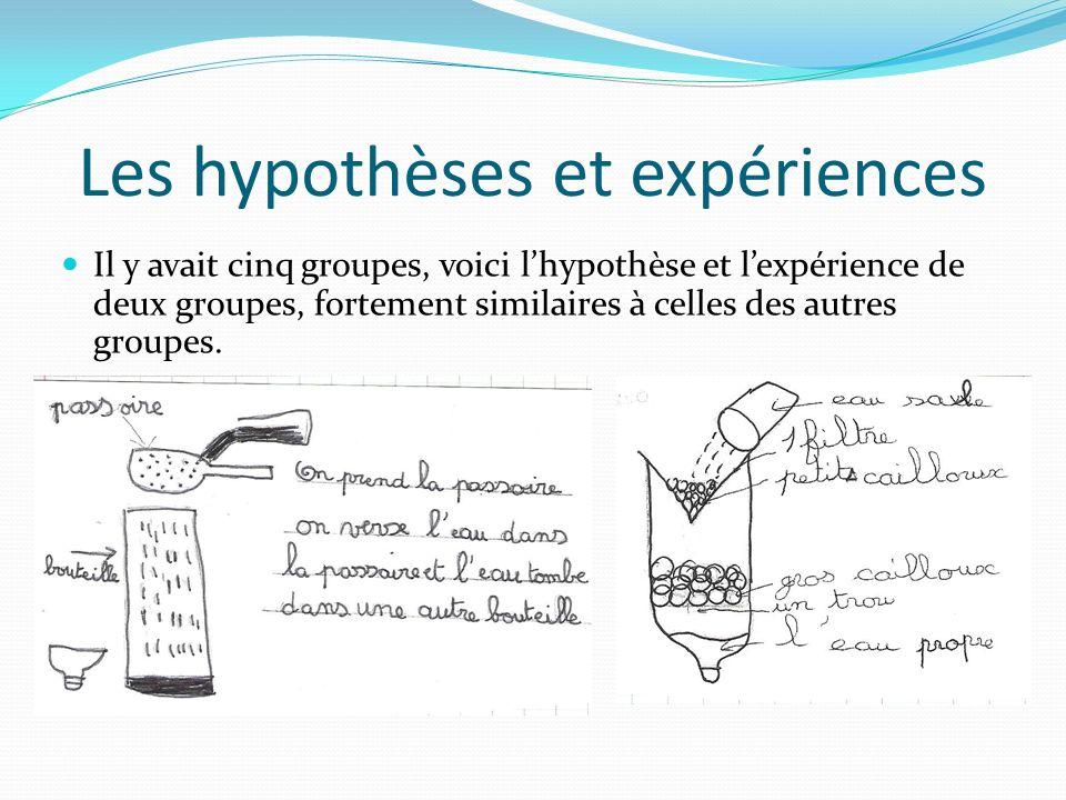 Les hypothèses et expériences
