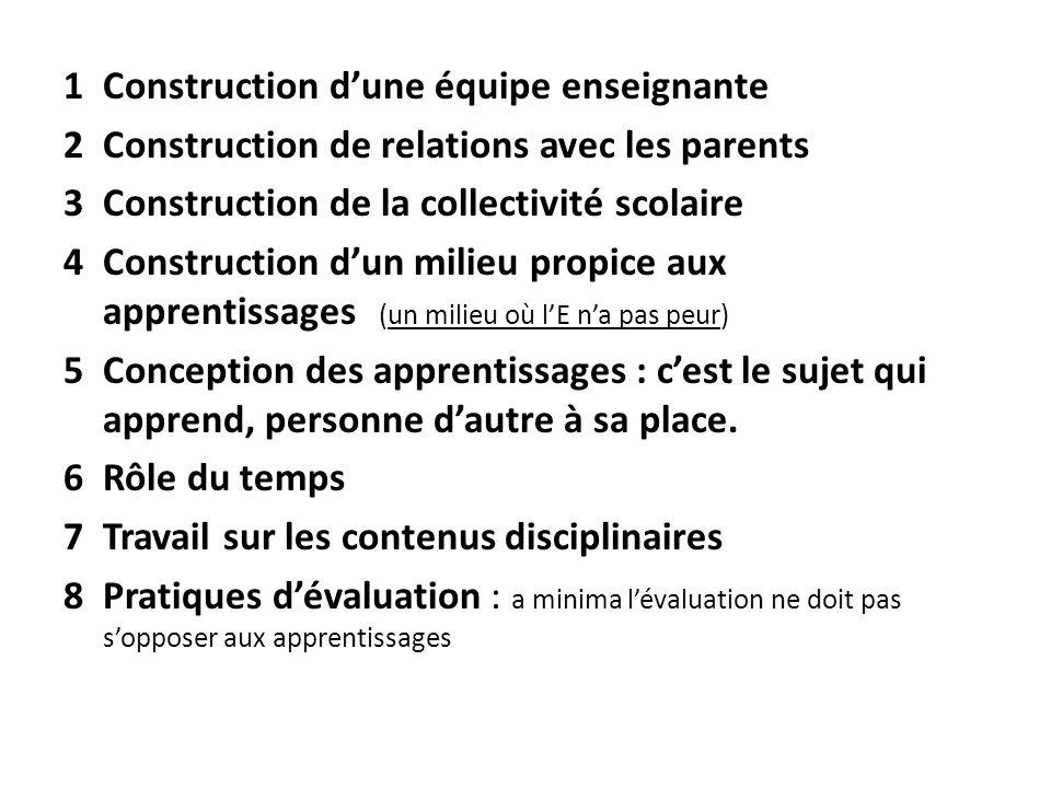 1 Construction d'une équipe enseignante 2 Construction de relations avec les parents 3 Construction de la collectivité scolaire 4 Construction d'un milieu propice aux apprentissages (un milieu où l'E n'a pas peur) 5 Conception des apprentissages : c'est le sujet qui apprend, personne d'autre à sa place.