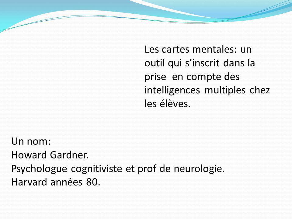 Les cartes mentales: un outil qui s'inscrit dans la prise en compte des intelligences multiples chez les élèves.