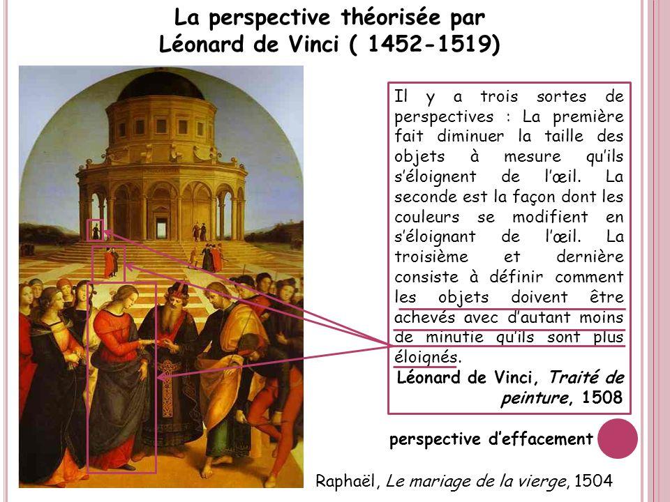 La perspective théorisée par