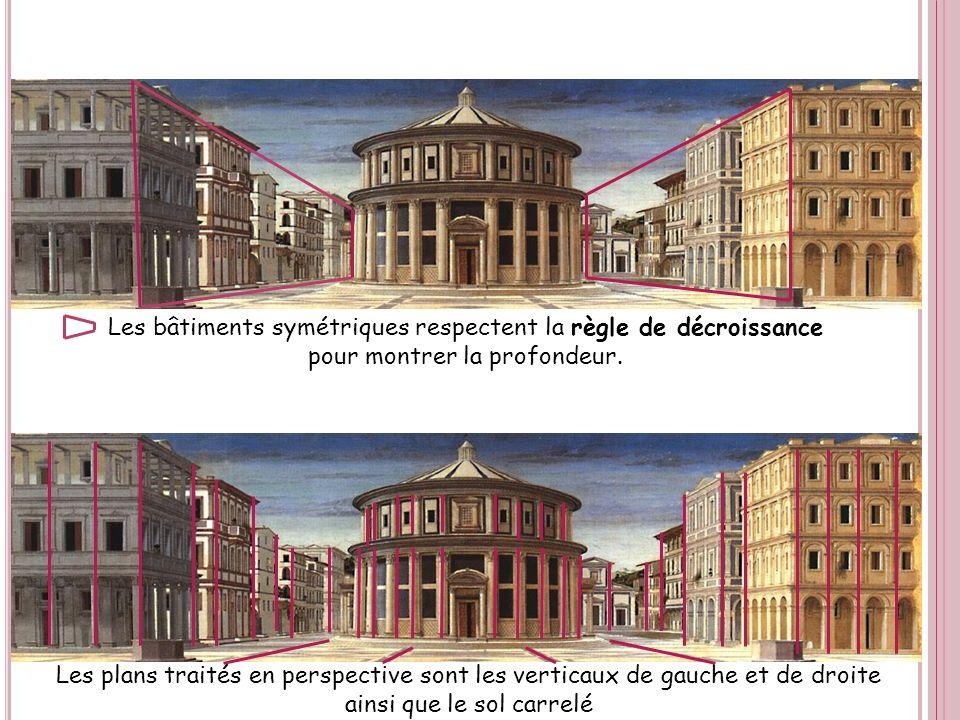 Les bâtiments symétriques respectent la règle de décroissance