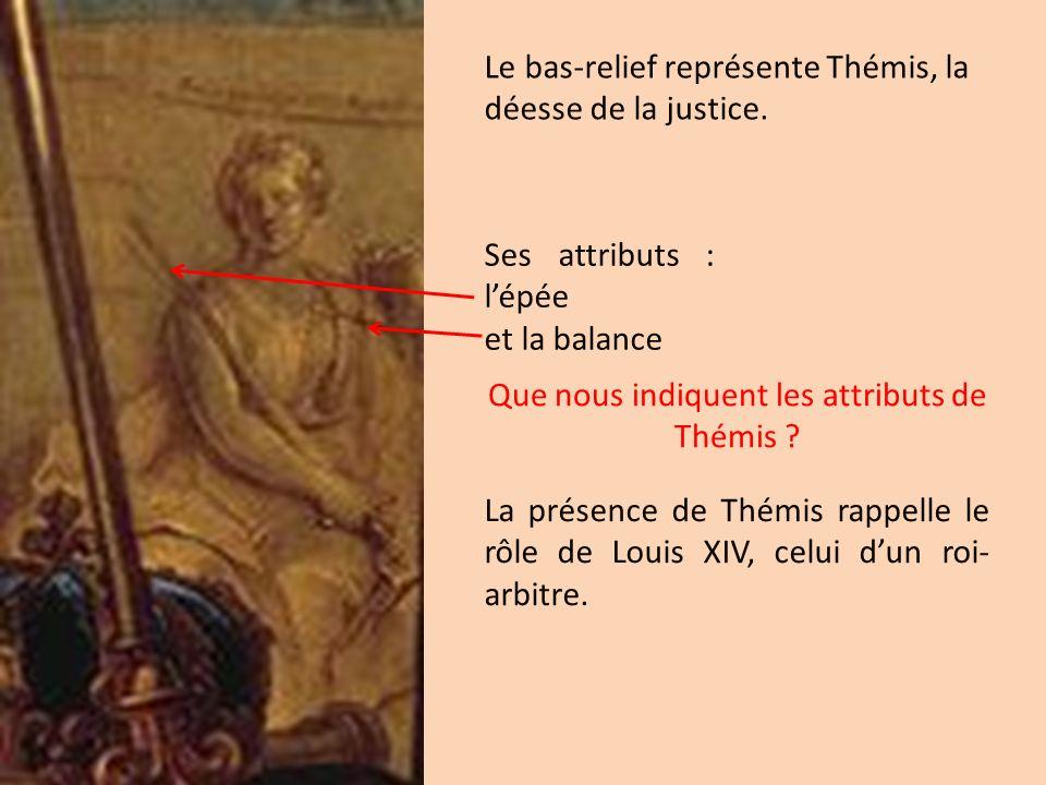 Que nous indiquent les attributs de Thémis