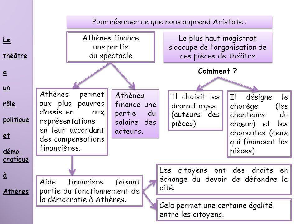 Pour résumer ce que nous apprend Aristote :