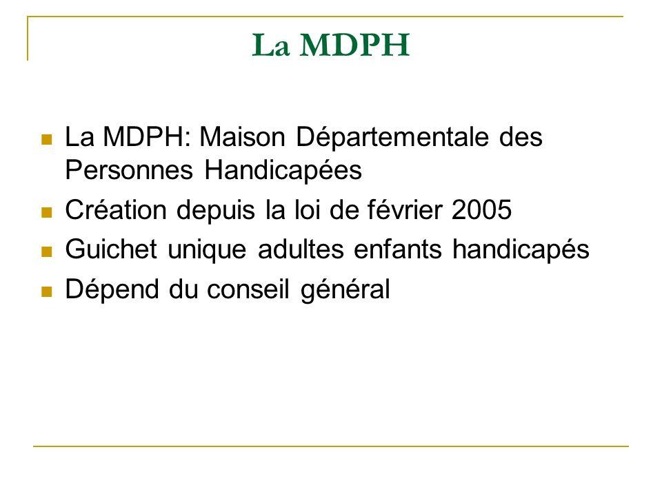 La MDPH La MDPH: Maison Départementale des Personnes Handicapées