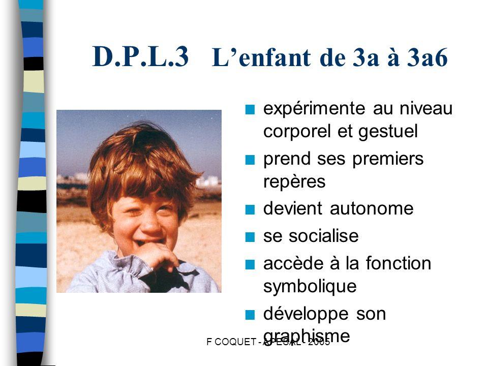 D.P.L.3 L'enfant de 3a à 3a6 expérimente au niveau corporel et gestuel