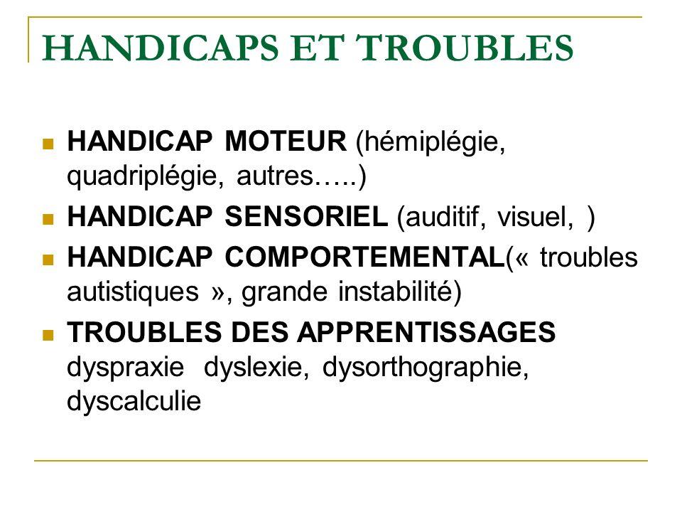 HANDICAPS ET TROUBLES HANDICAP MOTEUR (hémiplégie, quadriplégie, autres…..) HANDICAP SENSORIEL (auditif, visuel, )