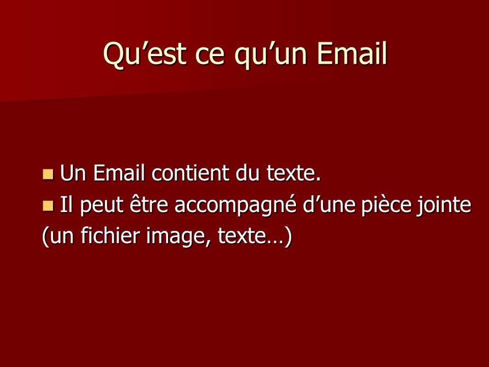 Qu'est ce qu'un Email Un Email contient du texte.