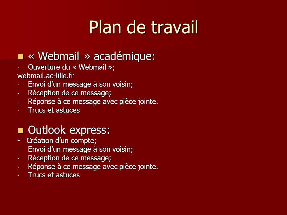 Plan de travail « Webmail » académique: Outlook express: