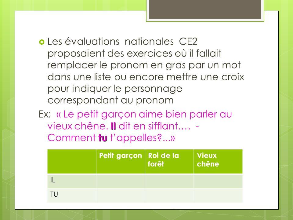 Les évaluations nationales CE2 proposaient des exercices où il fallait remplacer le pronom en gras par un mot dans une liste ou encore mettre une croix pour indiquer le personnage correspondant au pronom