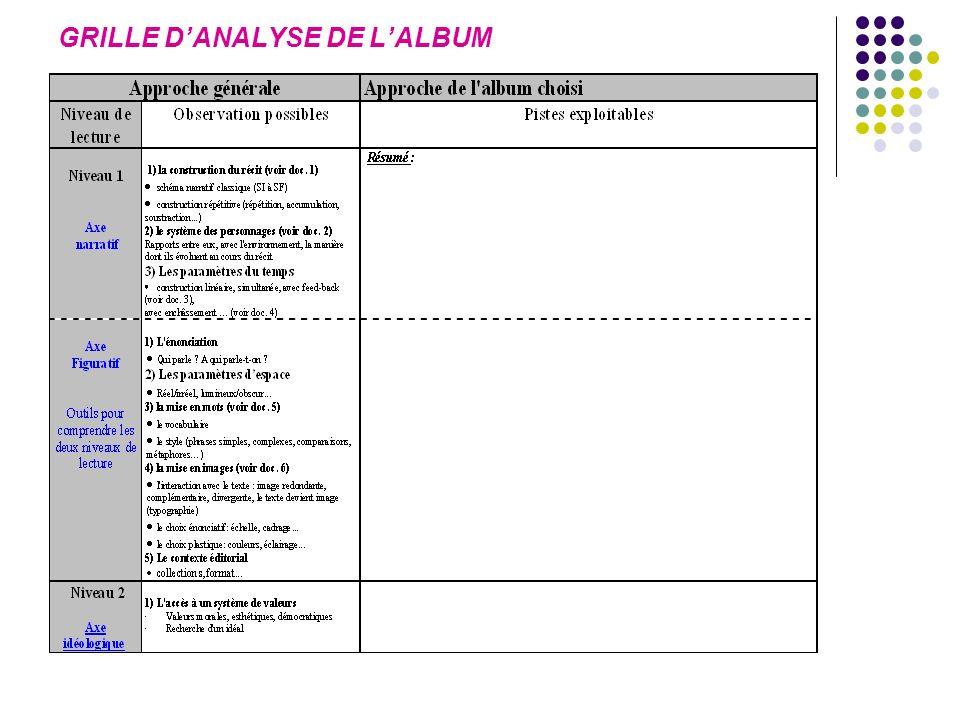 GRILLE D'ANALYSE DE L'ALBUM