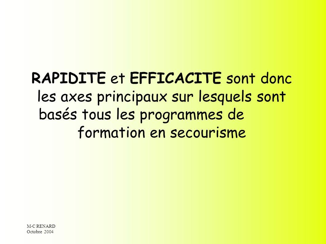 RAPIDITE et EFFICACITE sont donc les axes principaux sur lesquels sont basés tous les programmes de formation en secourisme