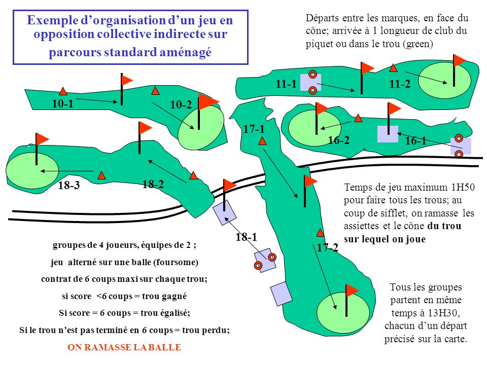 Exemple d'organisation d'un jeu en opposition collective indirecte sur parcours standard aménagé