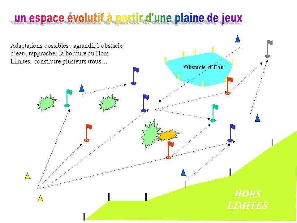 un espace évolutif à partir d une plaine de jeux