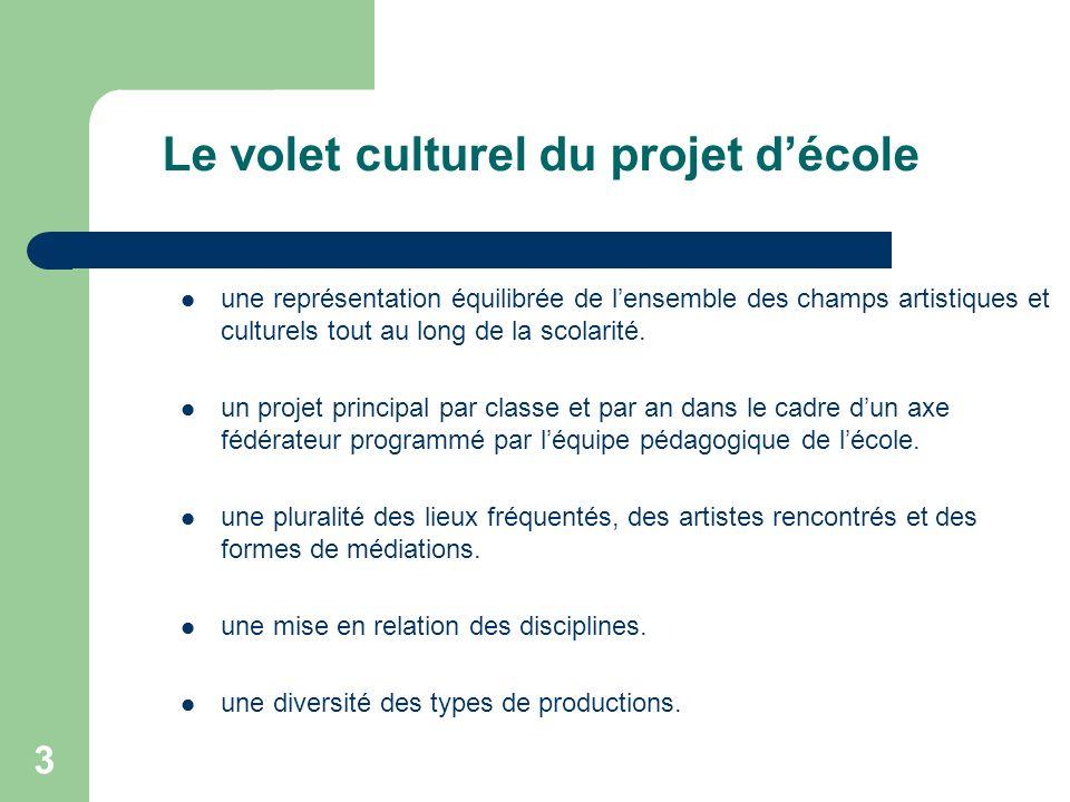 Le volet culturel du projet d'école