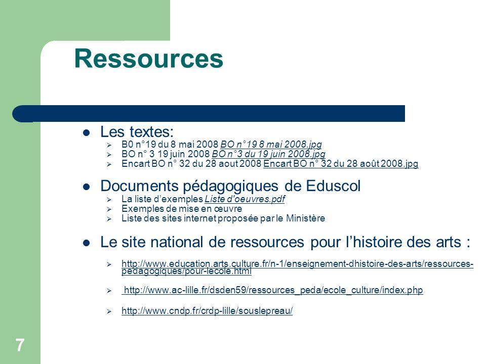 Ressources Les textes: Documents pédagogiques de Eduscol