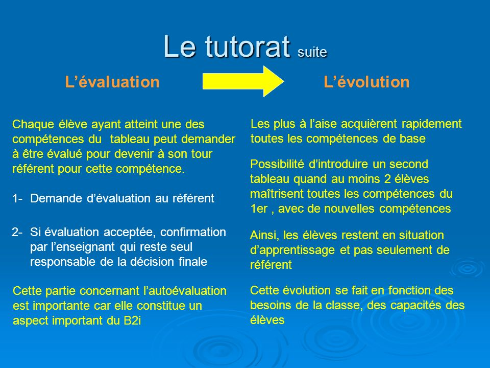 Le tutorat suite L'évaluation L'évolution