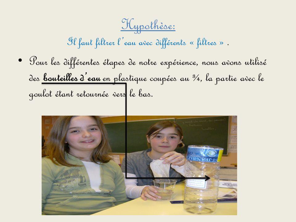 Hypothèse: Il faut filtrer l'eau avec différents « filtres » .