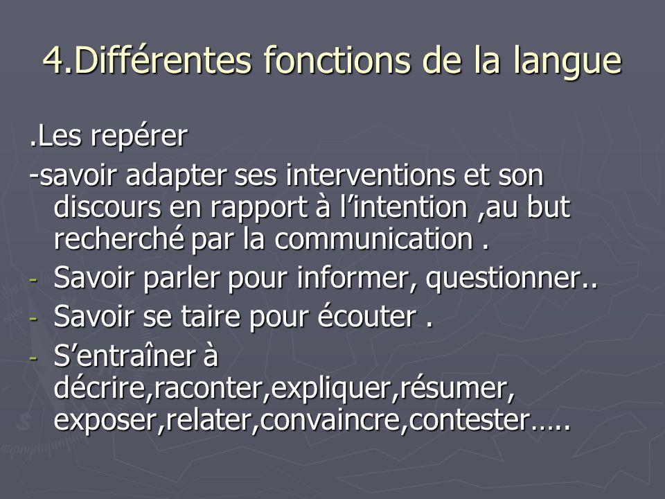 4.Différentes fonctions de la langue