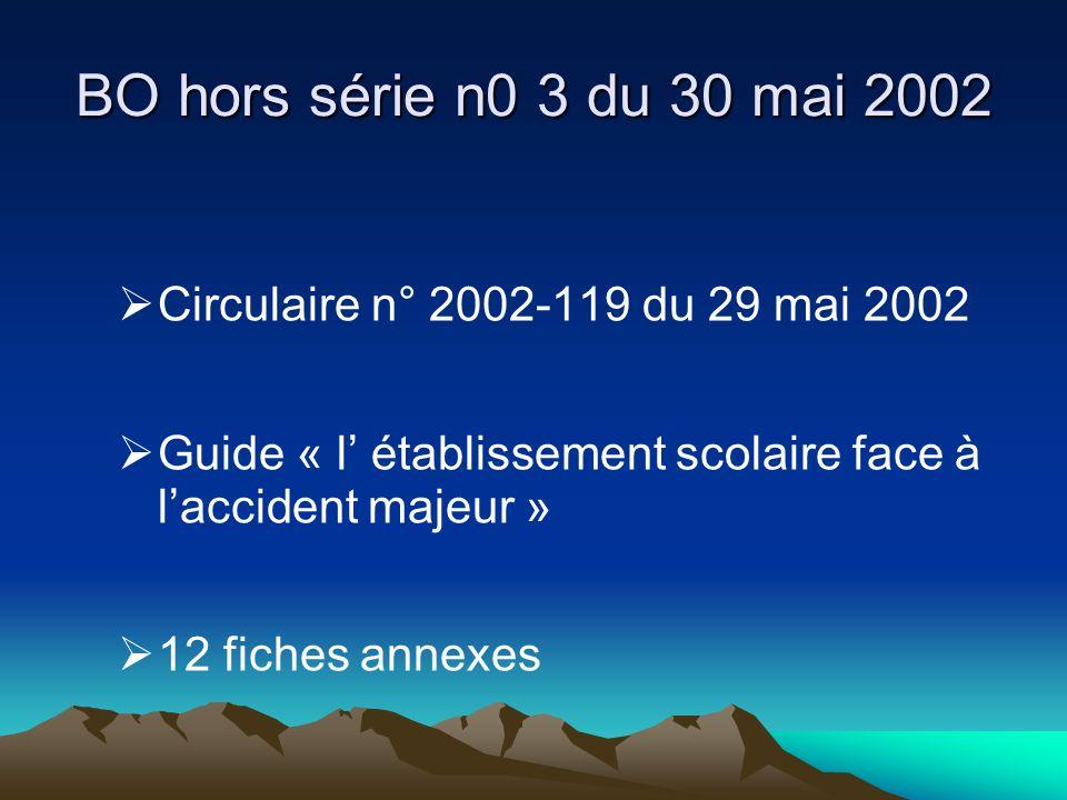 BO hors série n0 3 du 30 mai 2002 Circulaire n° 2002-119 du 29 mai 2002. Guide « l' établissement scolaire face à l'accident majeur »