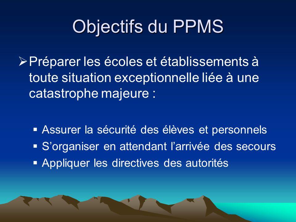 Objectifs du PPMS Préparer les écoles et établissements à toute situation exceptionnelle liée à une catastrophe majeure :