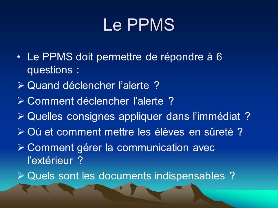 Le PPMS Le PPMS doit permettre de répondre à 6 questions :