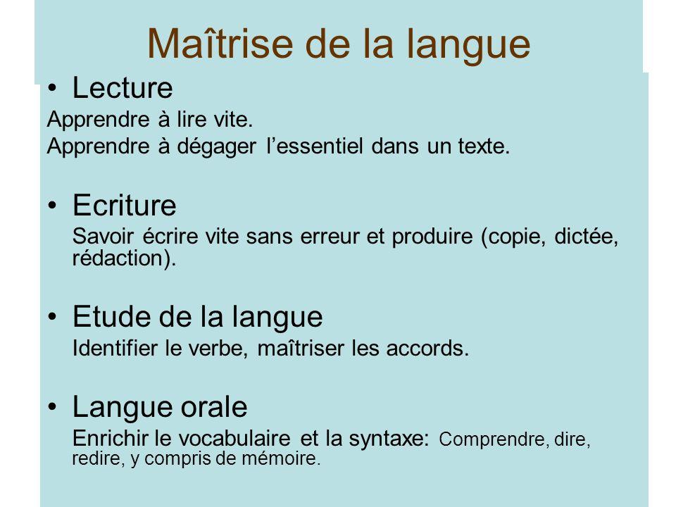 Maîtrise de la langue Lecture Ecriture Etude de la langue Langue orale