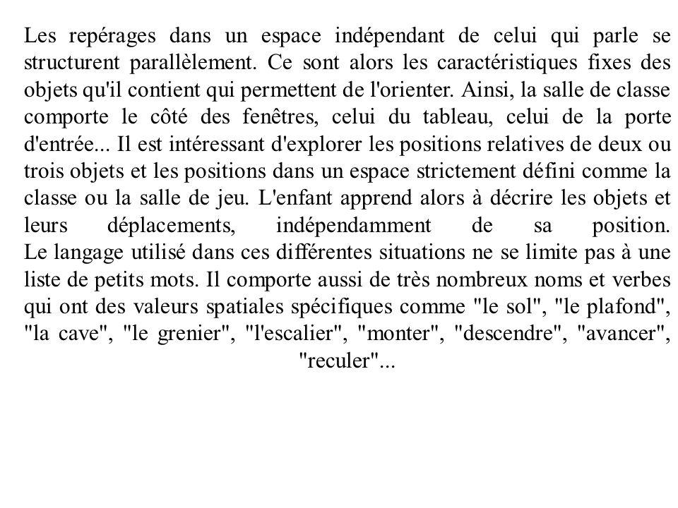 Les repérages dans un espace indépendant de celui qui parle se structurent parallèlement.
