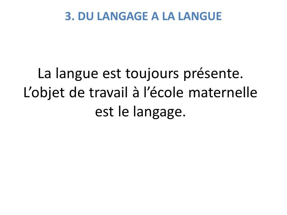 3. DU LANGAGE A LA LANGUE La langue est toujours présente.