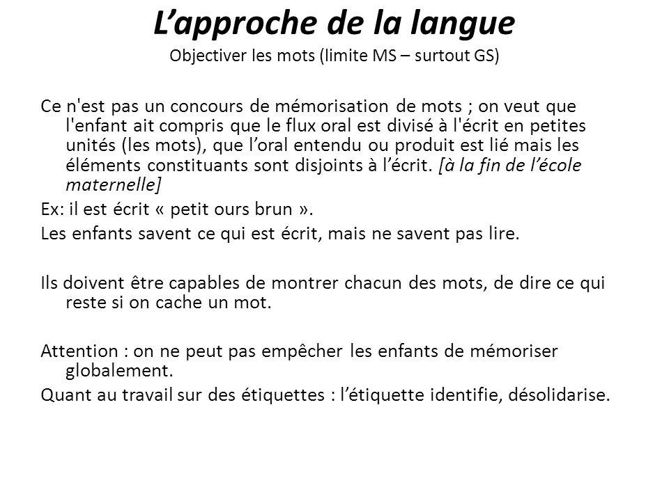 L'approche de la langue Objectiver les mots (limite MS – surtout GS)