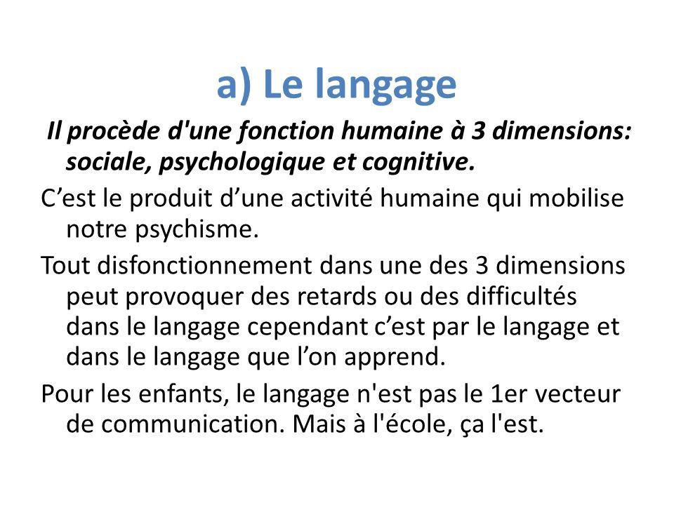 a) Le langage Il procède d une fonction humaine à 3 dimensions: sociale, psychologique et cognitive.