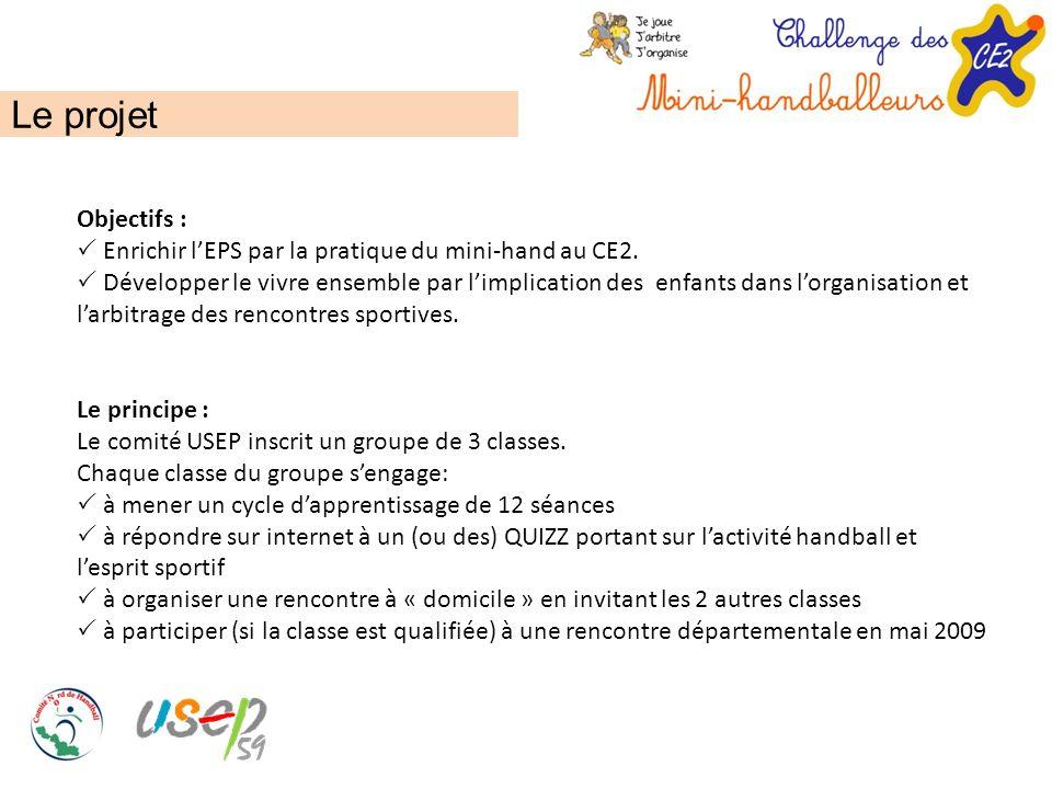 Le projet Objectifs :  Enrichir l'EPS par la pratique du mini-hand au CE2.