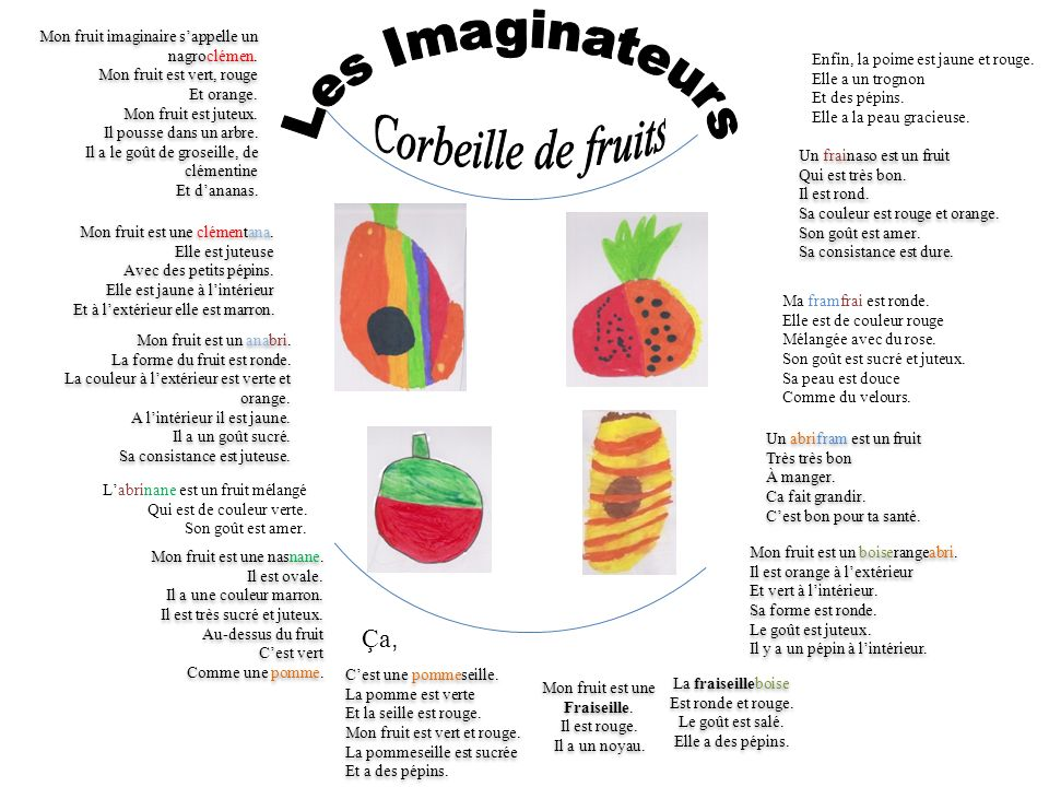 Les Imaginateurs Corbeille de fruits Ça,