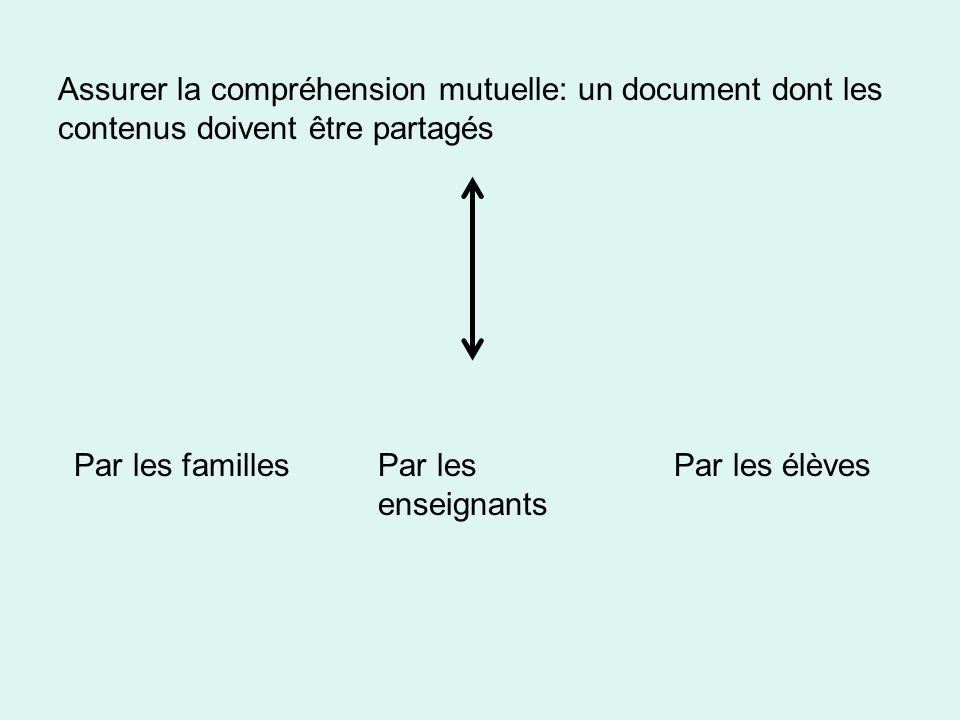 Assurer la compréhension mutuelle: un document dont les contenus doivent être partagés