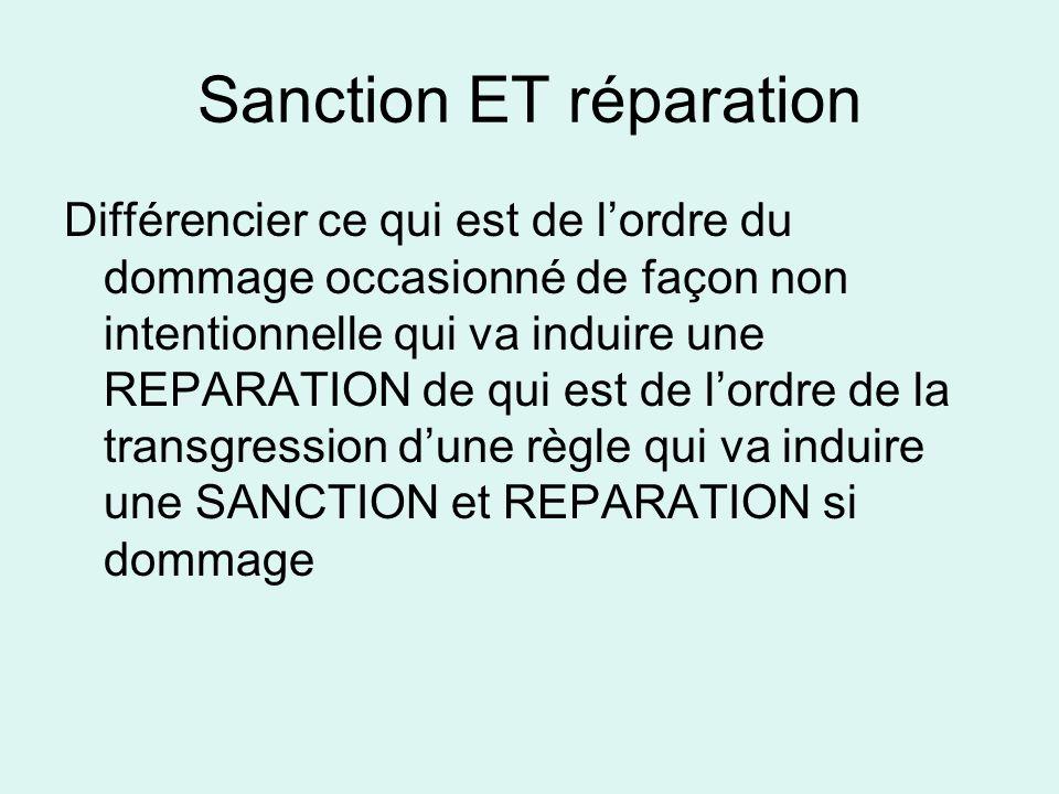 Sanction ET réparation