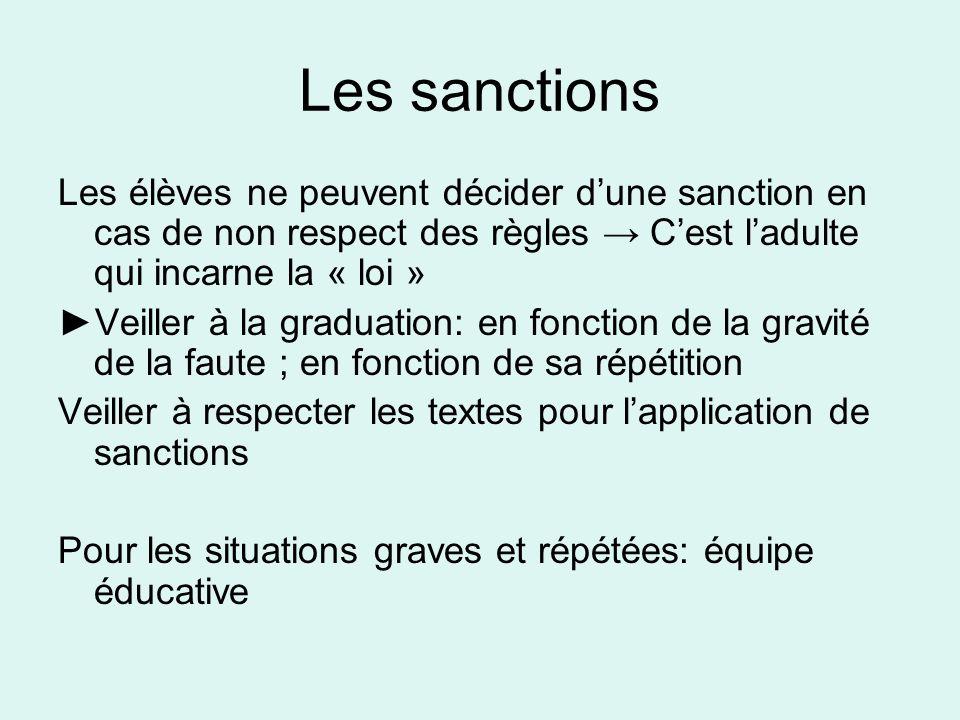 Les sanctionsLes élèves ne peuvent décider d'une sanction en cas de non respect des règles → C'est l'adulte qui incarne la « loi »